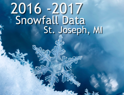 Snowfall Measurements 2016-17 Winter